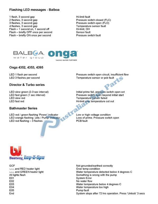 Balboa, Olga and Bestway spa topside touchpad messages and error codes